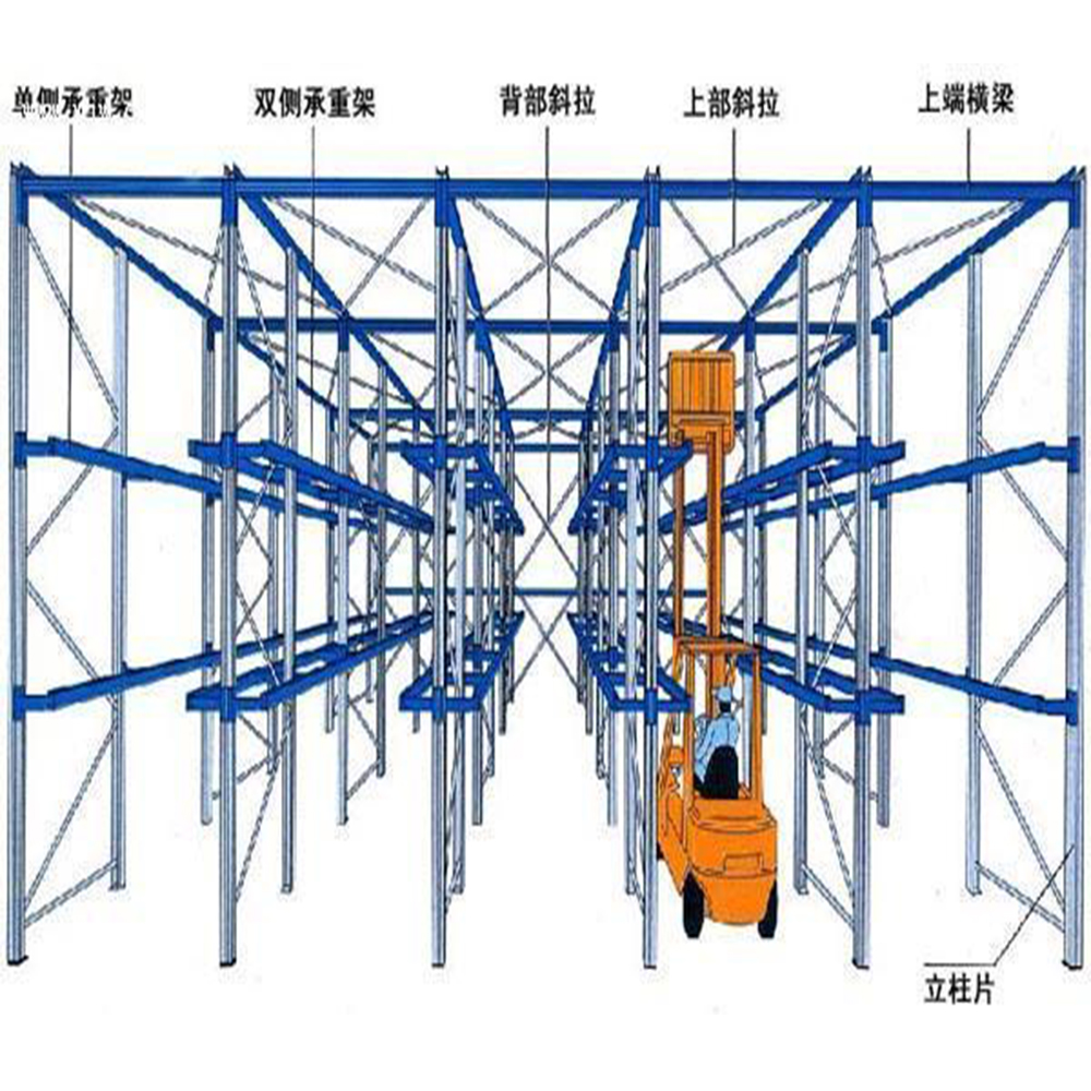 Cold Rolled Steel HIgh Durability Industry Large Capacity Drive In Racking