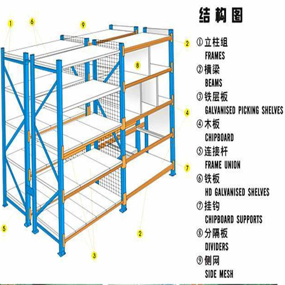 Union Selective Warehouse Steel Pallet Rack Roll Forming Machine